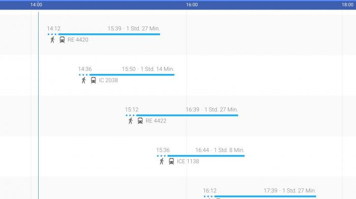 Open Data: Deutsche Bahn gibt Schnittstelle für Fahrplandaten frei