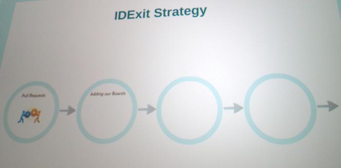 Der IDExit ist alternativlos.