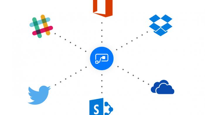 Flow: Microsofts IFTTT-Konkurrent jetzt auch für Android