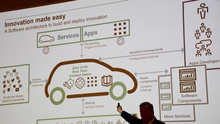 Internet der Dinge: Schwarmintelligenz und Cloud-Funktionen fürs vernetzte Auto
