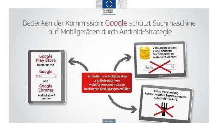 Google weist Wettbewerbsvorwürfe der EU-Kommission um Android zurück