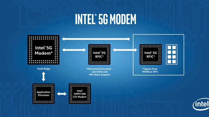 Mobilfunk: Intel will 5G-Entwicklung mit Forschungs-Modem anschieben