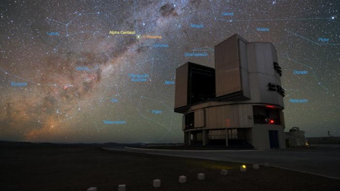 Ziel Alpha Centauri: Breakthrough Initiatives unterstützt Exoplaneten-Suche