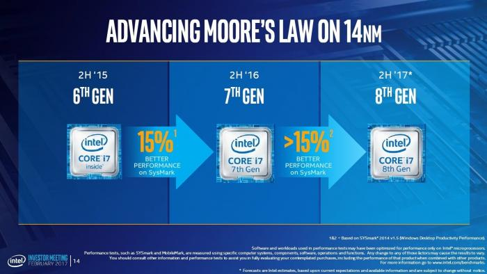 Intel Core i-8000 alias Coffee Lake