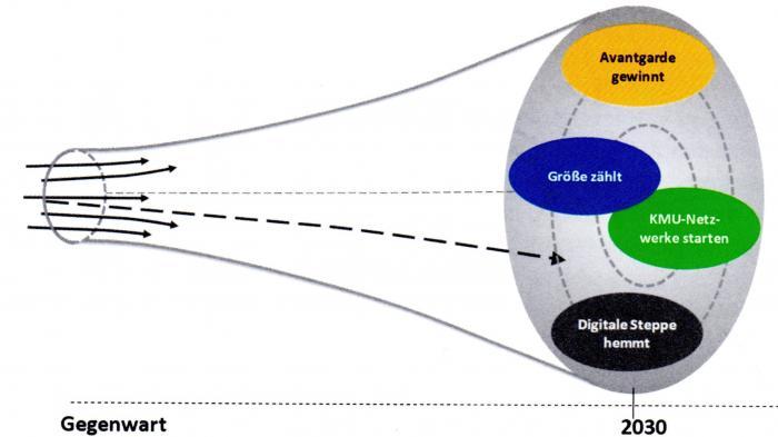 Studie: Fehlender Datenaustausch könnte Maschinenbauer zurückhalten