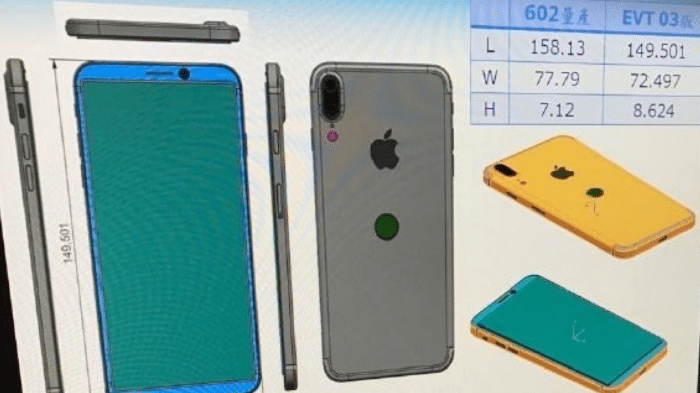 Design-Skizze des iPhone 8