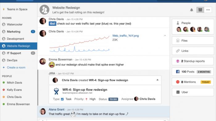 HipChat: Kundendaten bei Server-Angriff entwendet