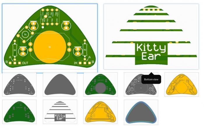 Schematische Darstellung der Kitty Ears
