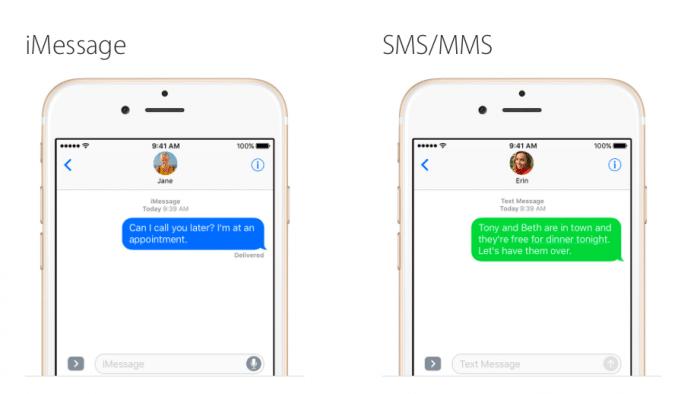 iMessage SMS