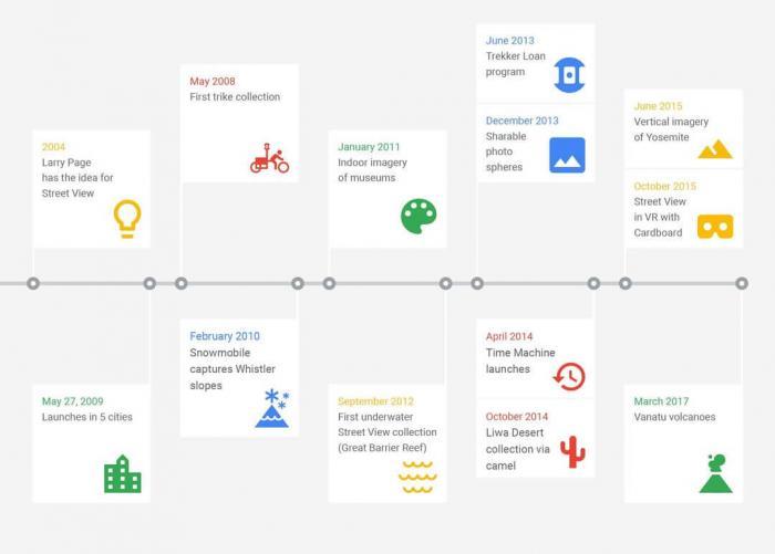 Google-Streetview