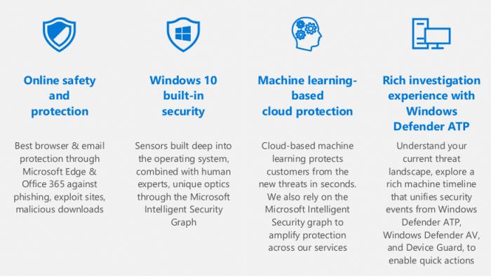 Windows 10 S ist weniger sichern, als Microsoft denkt