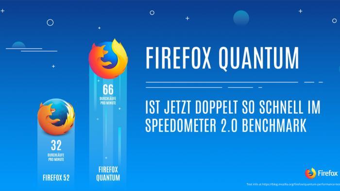 Firefox Quantum als Betaversion erschienen