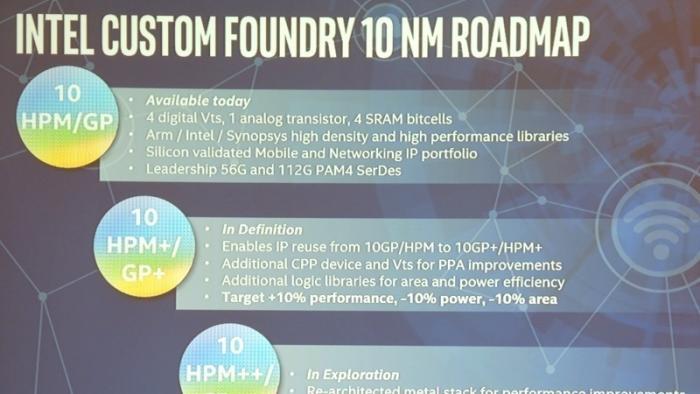 Intel will ab 2018 10-nm-SoCs fertigen