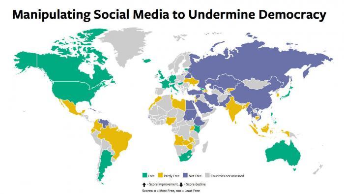 Internetfreiheit 2017: Online-Manipulationen in vielen Ländern gefährden die Demokratie