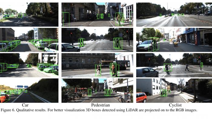 3D-Objekterkennung Lidar