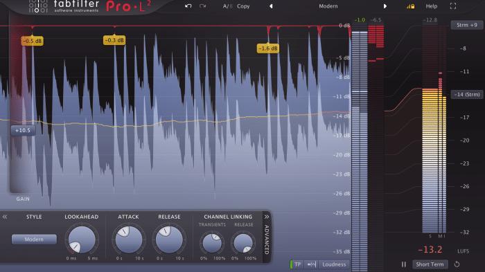 Fabfilter Pro-L 2: Neuer Musik-Limiter passt Lautheit besser an