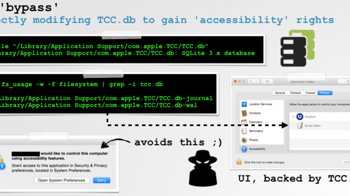 Coldroot: macOS-Trojaner seit Jahren unentdeckt