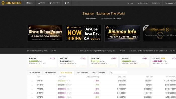 Kryptogeldbörse Binance vereitelt Raubzug von Phishern