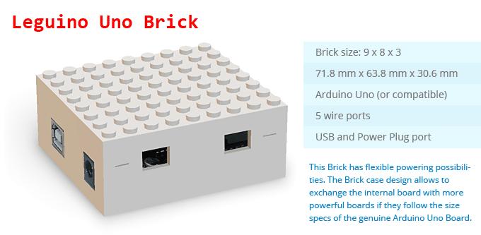 Das Leguino-Gehäuse kann geöffnet und andere Boards mit gleichen Formfaktor eingebaut werden.