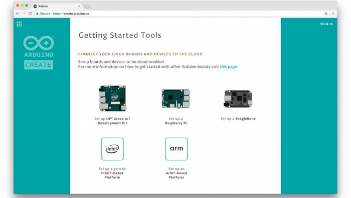 Raspberry pi und beaglebone wie arduino programmieren make