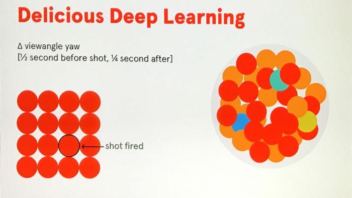 Valve bekämpft Cheater in Counter Strike mit Deep Learning
