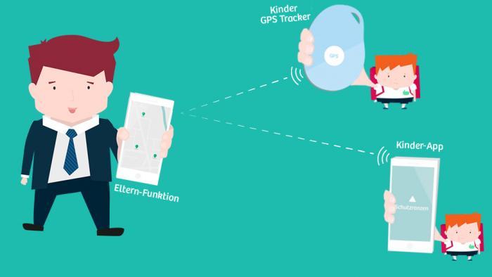 """Tracking von Schulkindern: Datenschutz-Aktivisten kritisieren überarbeiteten """"Schutzranzen"""""""