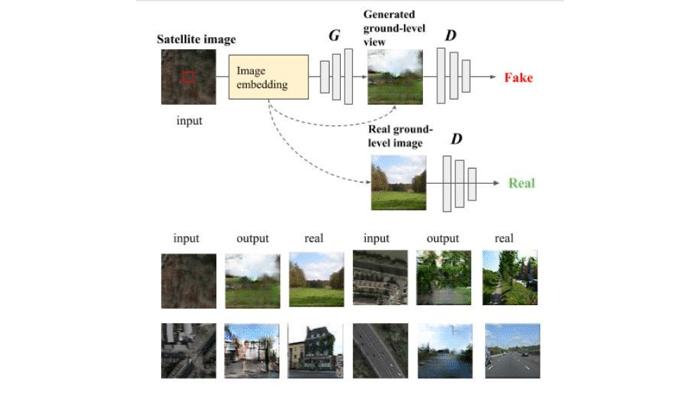 Maschinenlern-Algorithmus macht aus Satelliten-Aufnahmen Bilder vom Boden