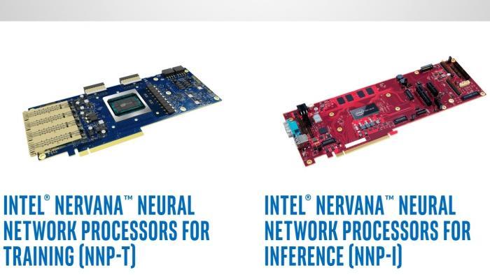 Intel Nervana NNP-T1000 und NNP-I