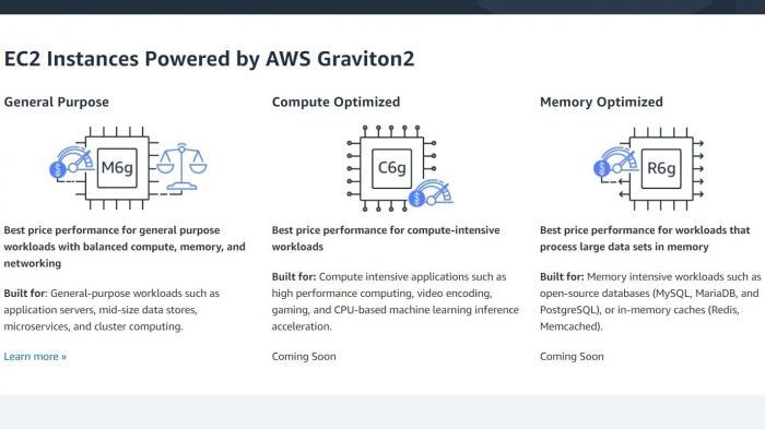 Amazons ARM-Serverprozessor Graviton2 greift Xeons an
