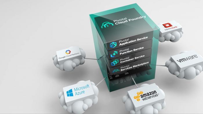Die erweiterten Dienste der Cloud Foundry