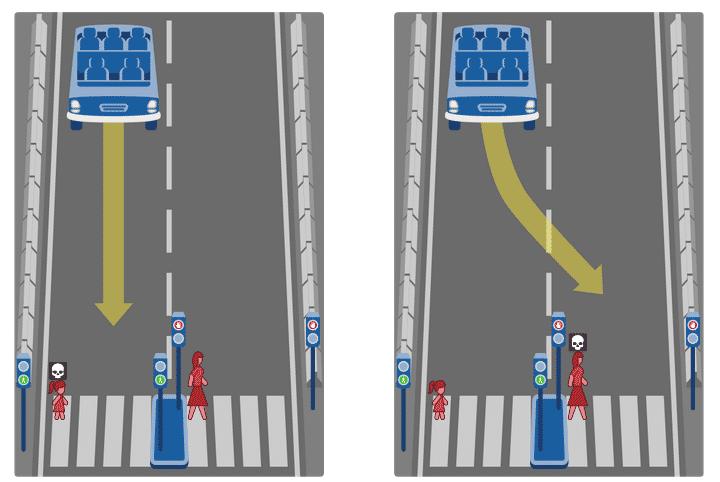 Das Auto kann nicht mehr bremsen, wen soll es überfahren? Derzeit sind solche Überlegungen noch Gedankenspiele. Eines Tages müssen selbstfahrende Autos aber vielleicht genau solche Entscheidungen treffen.