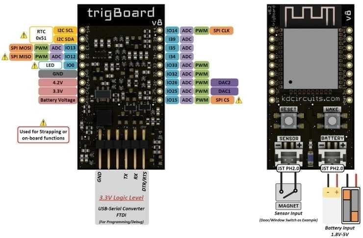 Abgebildet sind Vorder- und Rückseite des trigBoard. Anschließen lassen sich über JST-Adapter eine Spannungsquelle und ein Sensor.
