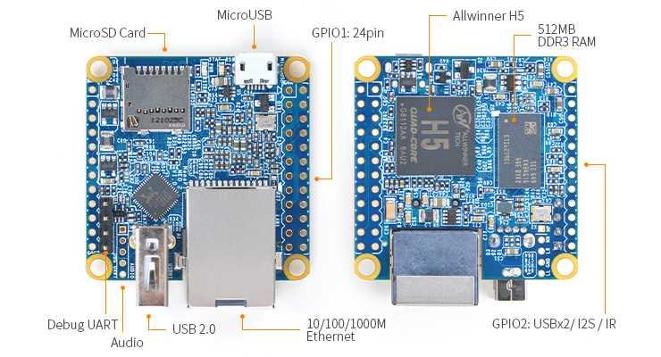 Layout des NanoPi Neo 2 von vorn und hinten