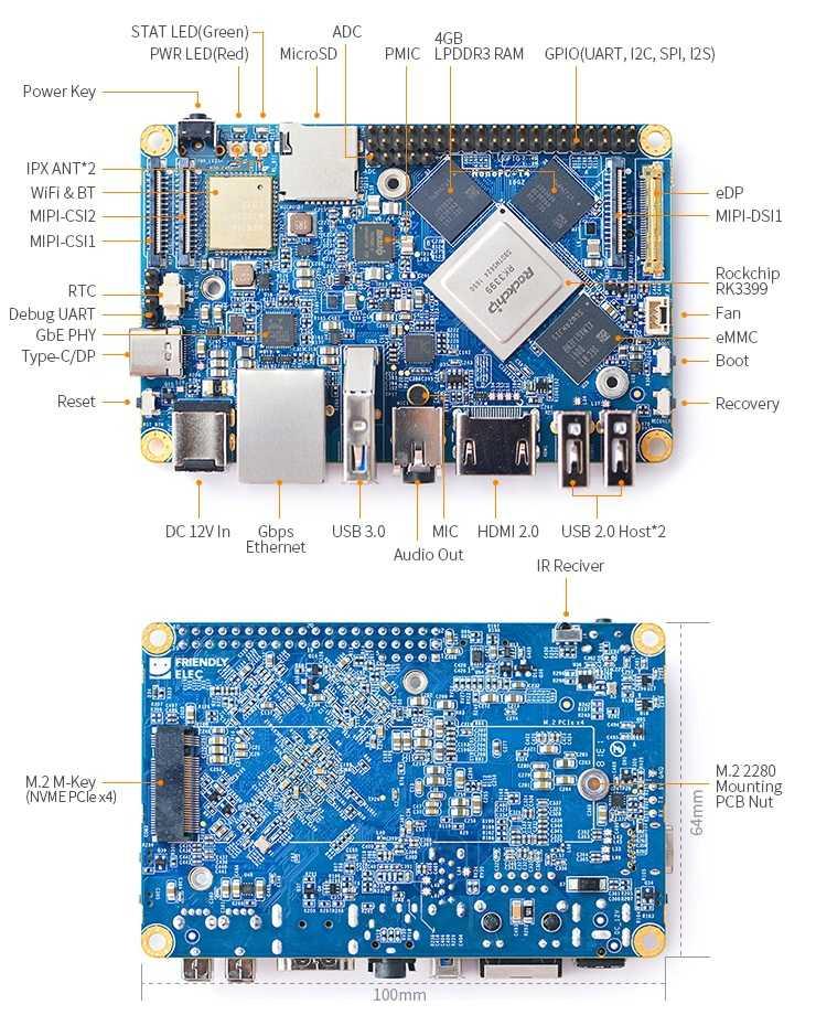 Schnittstellen des blauen Einplatinenrechners NanoPC-T4
