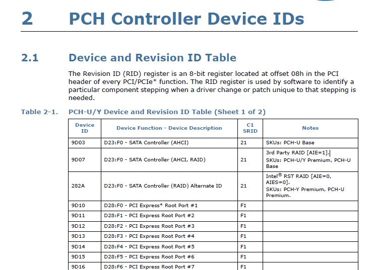 Der Storage-Adapter der Skylake-U-Prozessoren kann sich über eine von drei PCI-IDs zu erkennen geben.