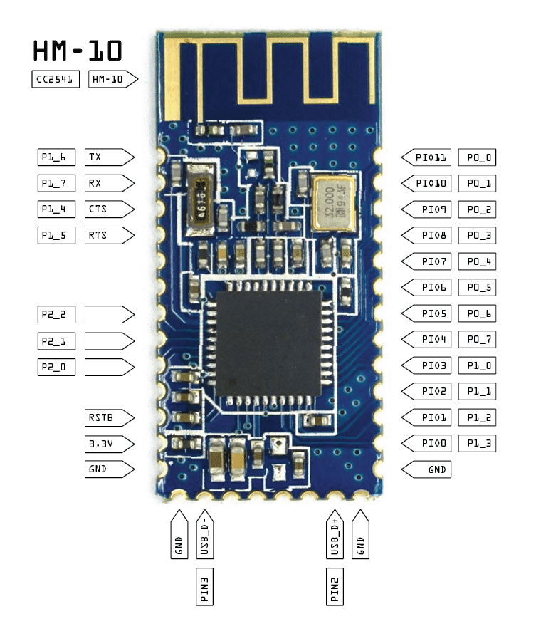 Pinout des HM-10 Boards