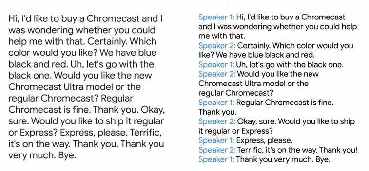Derselbe Text wird durch die Zuordnung einzelner Sprecher deutlich übersichtlicher.