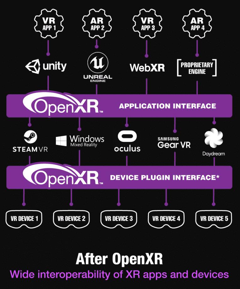 OpenXR-After-854b542ab763b2f0.png