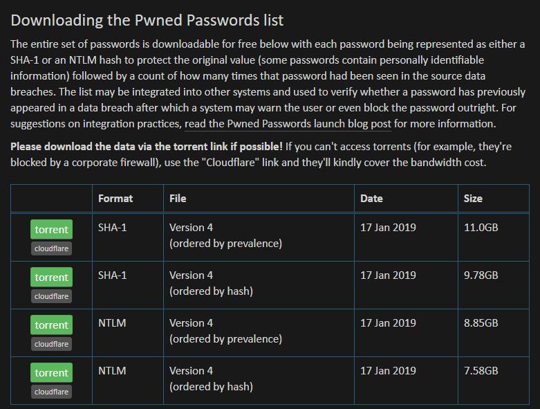 Auch gezippt ist die Liste der Passwort-Hashes noch 11 GByte groß.