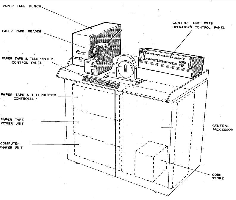 Zeichnung des Elliot 903