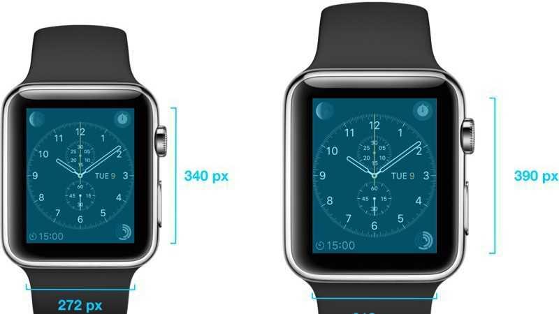 Entwicklerkit für Apple Watch verfügbar – mit Einschränkungen