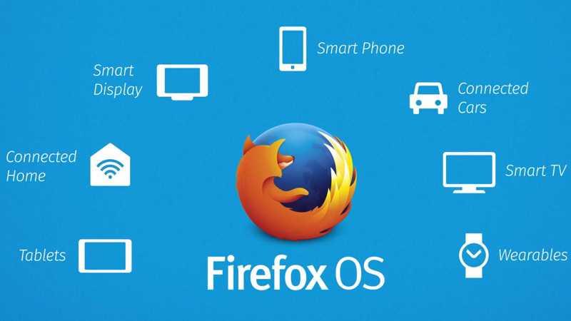 CES: Mozilla will Firefox OS auf Wearables bringen