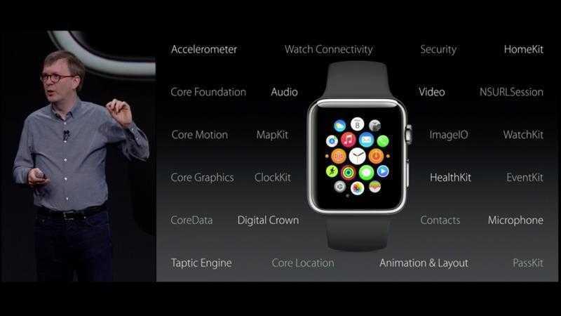 WWDC: Apples neues watchOS 2 erlaubt native Apps auf der Watch