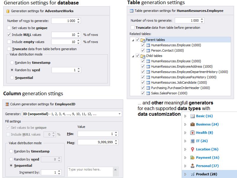 Der Data Generator erzeugt Testdaten nach diversen Mustern wie gewichteten Listen oder auf der Basis von Textdateien.
