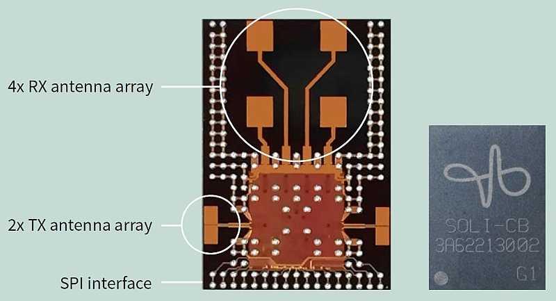 60-GHz-Radar-Chip Infineon Soli