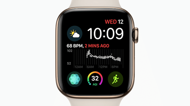 Apple Watch Series 4 Modular Chronograph