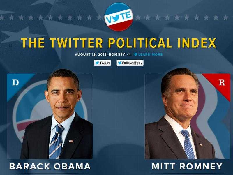 Twitter-Wahlkampf