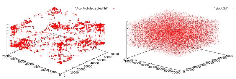 3D-Darstellung der Datenbanken
