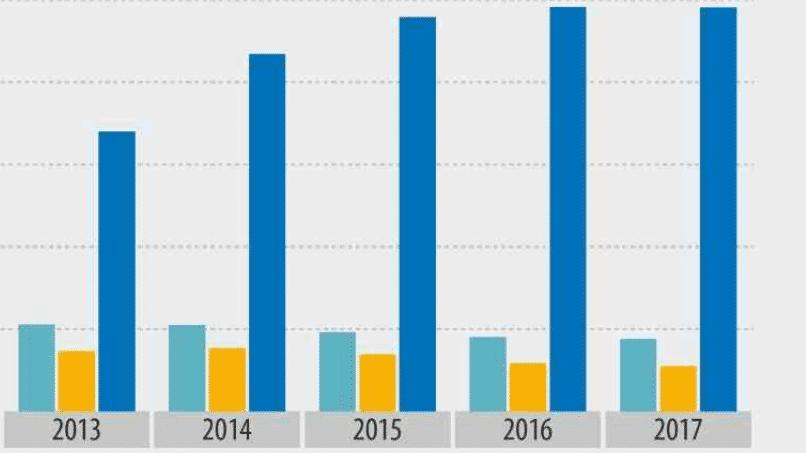 Trendumkehr beim PC-Markt