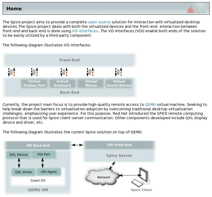 Fedora liegt nun das komplette SPICE-Framework bei.